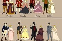 Fashion through ages