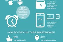 Mobile Audience Data