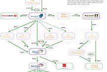 Business-tu van lua chon de Dau tu ict hieu qua-ict roi / Tư vấn lựa chọn để đầu tư giải pháp ICT hiệu quả / by ICT ROI
