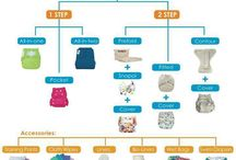 Nappies / Do's and dont's of nappies