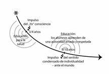Educación / Educación