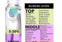 oil blend
