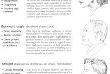face reading charts