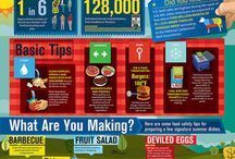 Food Safety / Tips for keeping your food safe.