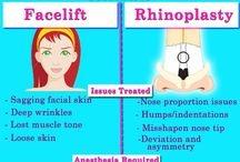 WHAT YOU NEED TO KNOW ABOUT FACELIFT & RHINOPLASTY