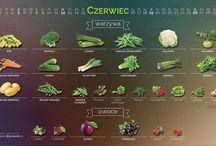 Kalendarz warzyw i owoców