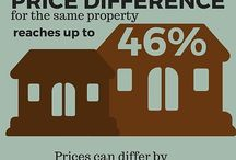 Infographics about real estate / Infographics around real estate investing and prime properties, especially in Spain