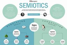 Semiotics: Intro to Visual Communication
