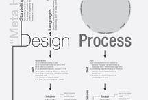 Design / by Pacita Tejerina