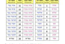 The Kefar Hebrew Products & Freebies