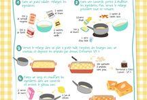 desserts faciles pour la maison