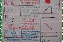 Geometry / All things geometry!