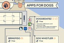 Pet Apps to download