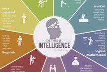 Ideer til uv - De mange inteligenser