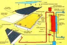 INDEREN Solar termica
