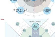 기포디자인이론 / ㅇ