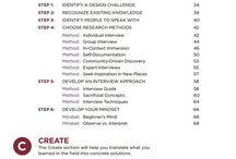 Design thinking hacks