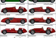 All Formula 1 Gran Prix Cars