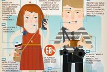 Tumblr : Marketing Social Media / #Tumblr