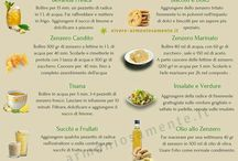 ingredienti spezie