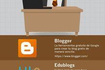 camino al Exito Blog