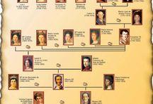 Genealogía