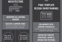 Interaksjonsdesign/UX