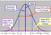 Classroom: Probability and Statistics