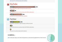 Social Media in HigherEd