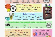 3. osztály matematika