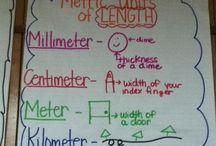 Math metrics
