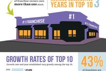 Tips for Franchisees / Tricks and Tips to run a successful franchise business