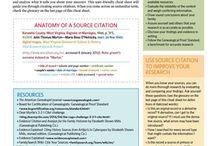 Genealogy Source Citation