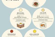 Food: Idea Starters