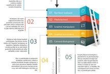 Kontejnerové infografiky