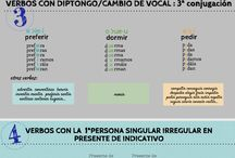 ELE Español Lengua Extranjera