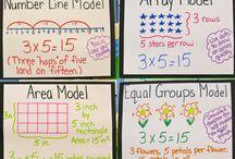 foundation phase maths