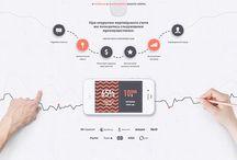 Webdesign / Webdesign, digital, online