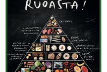 Health / Food, exercise etc.