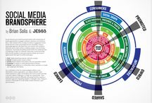 Marketing & Media