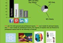 Redes sociales educación