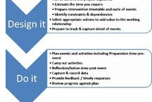 Facilitation & Consulting Projects