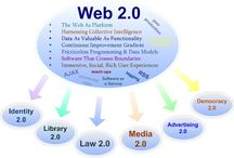 Web 2.0 and SEO / Web 2.0 is a traffic booster.You can build contextual back links by using them. Visit: http://www.seoconsultindia.com/