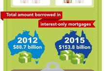 Melbourne Home Loans / www.eselect.finance