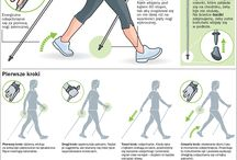 NORDIC WALKING / I find sport for me