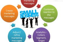 CRM Solutions For Small Business And Marketing Companies
