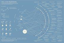 Data Vis / Креативные дизайнерские решения; инфографика с акцентом на дизайн (космос и проч.)