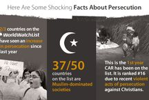 World Watch List 2014 Infographics / The World Watch List (WWL) is a ranking of 50 countries where persecution of Christians for religious reasons is worst. First of all, the list covers persecution of Christians of all denominations in the entire country. The focus is on persecution for their faith, not persecution for political, economic, social, ethnic or accidental reasons.