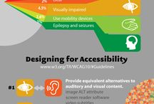 Accessibility Issues and Software / Accessibility of websites, section 508 compliance