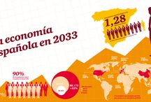Economía / Perspectivas económicas de España y el resto del mundo / by PwC España